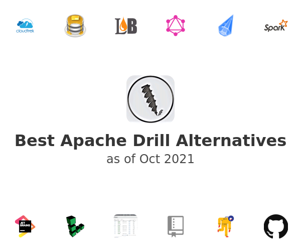 Best Apache Drill Alternatives