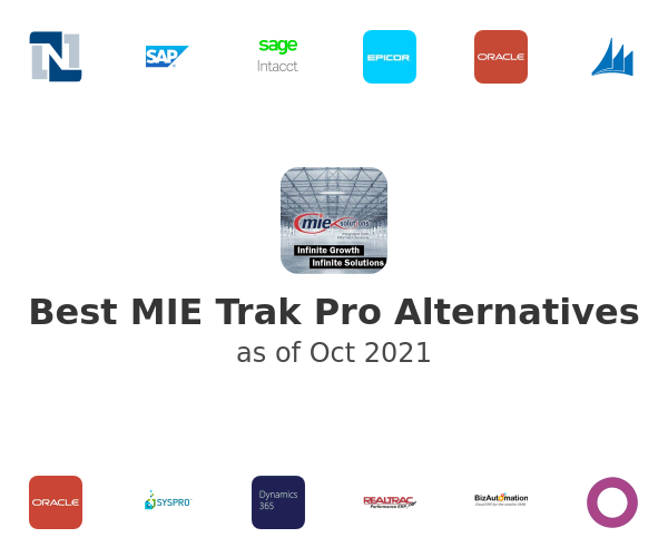 Best MIE Trak Pro Alternatives