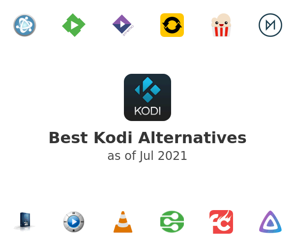Best kodi.tv Kodi Alternatives