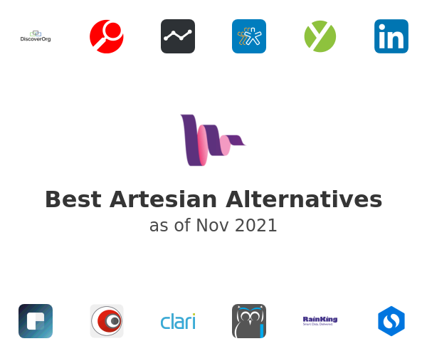 Best Artesian Alternatives