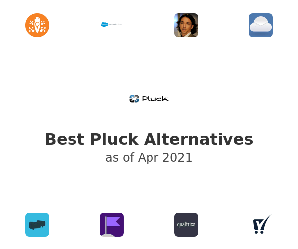 Best Pluck Alternatives