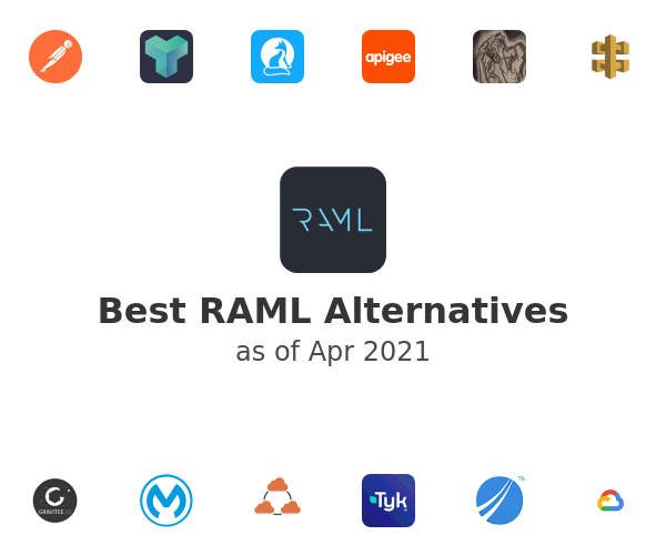 Best RAML Alternatives