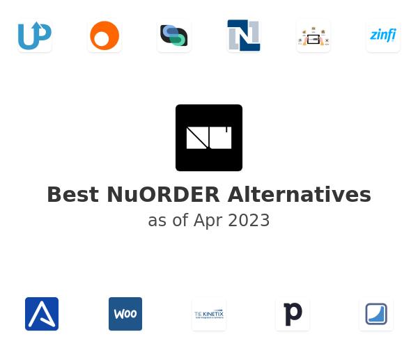 Best NuORDER Alternatives