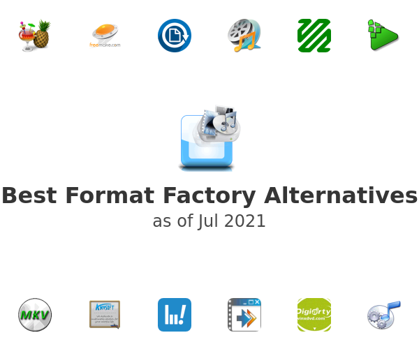 Best Format Factory Alternatives
