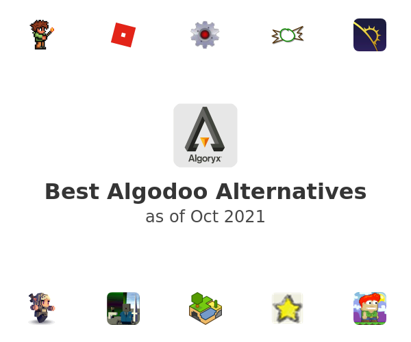 Best Algodoo Alternatives