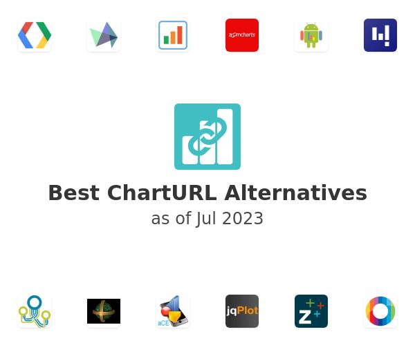 Best ChartURL Alternatives
