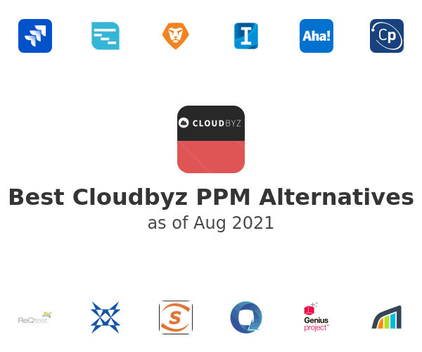 Best Cloudbyz PPM Alternatives