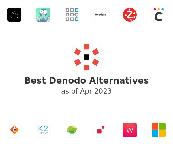 Best Denodo Alternatives