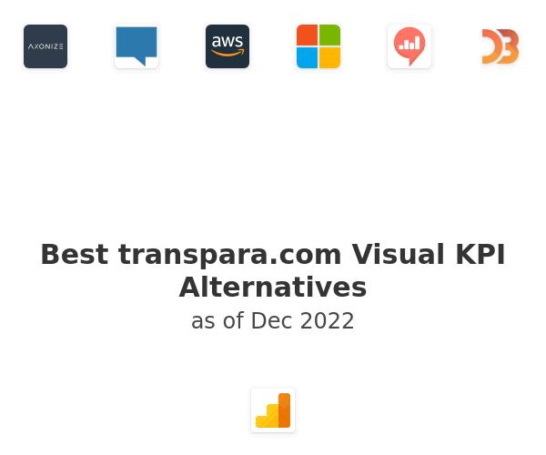Best transpara.com Visual KPI Alternatives