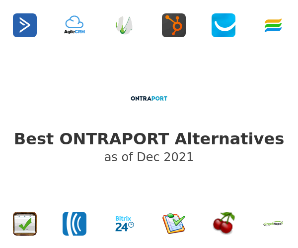 Best ONTRAPORT Alternatives