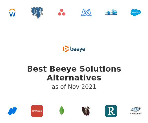 Best Beeye Solutions Alternatives