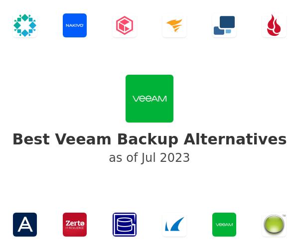 Best Veeam Backup Alternatives