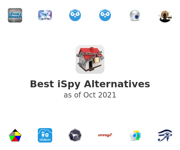 Best iSpy Alternatives