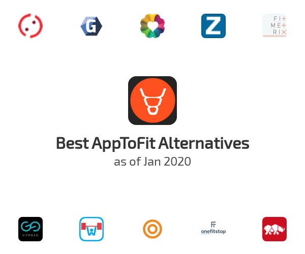 Best AppToFit Alternatives