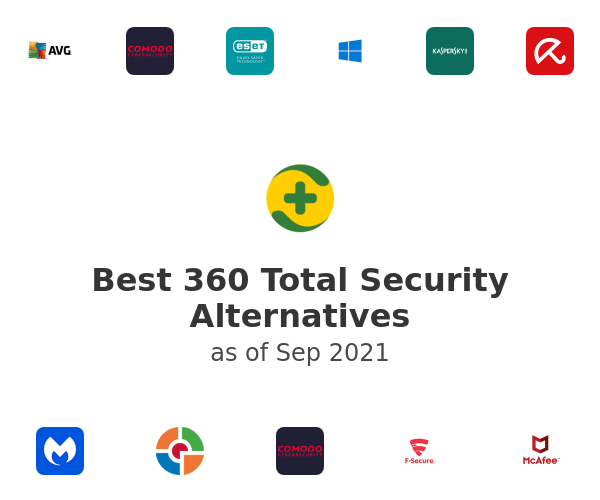 Best 360 Total Security Alternatives