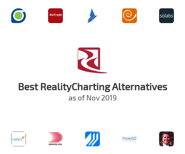Best RealityCharting Alternatives