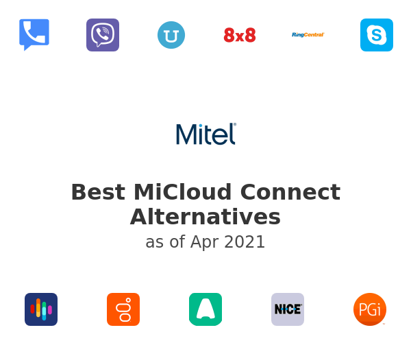 Best MiCloud Connect Alternatives
