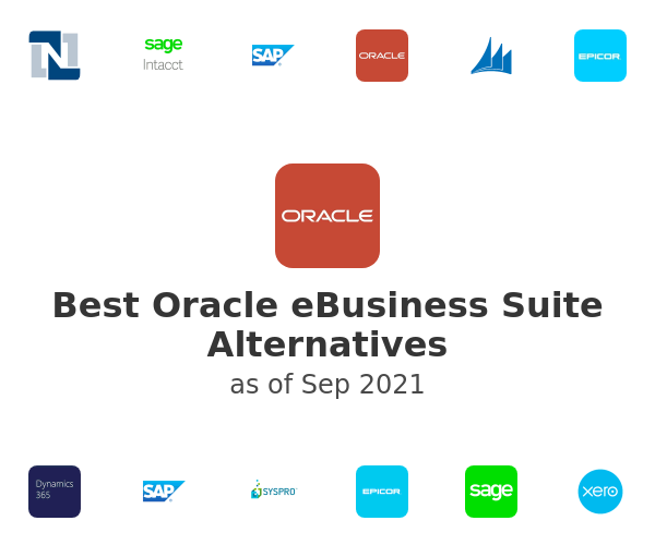Best Oracle eBusiness Suite Alternatives