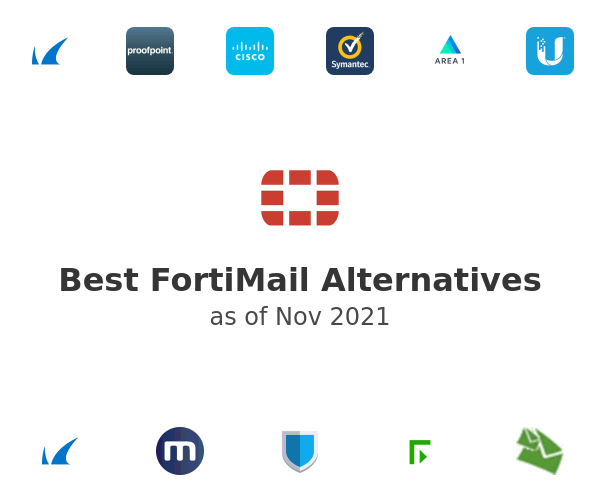 Best FortiMail Alternatives