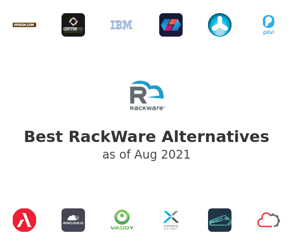 Best RackWare Alternatives