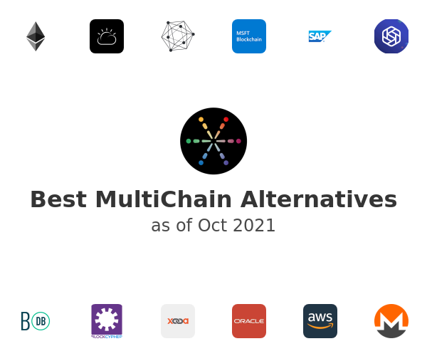 Best MultiChain Alternatives