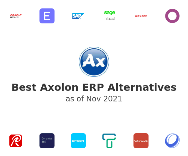 Best Axolon ERP Alternatives