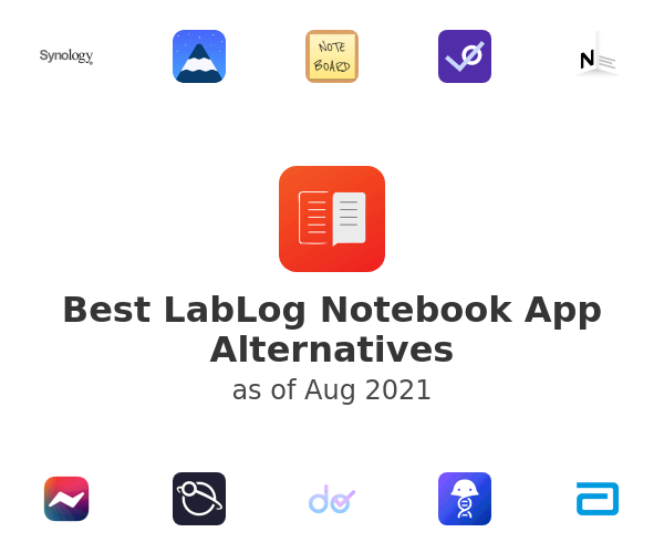 Best LabLog Notebook App Alternatives