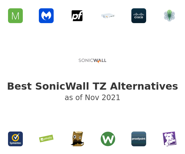 Best SonicWall TZ Alternatives