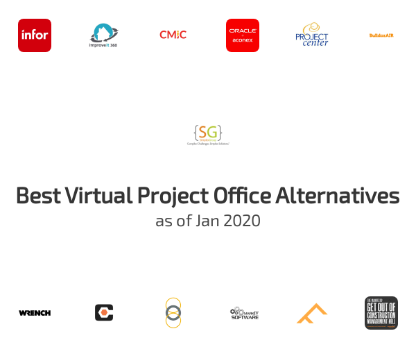 Best Virtual Project Office Alternatives
