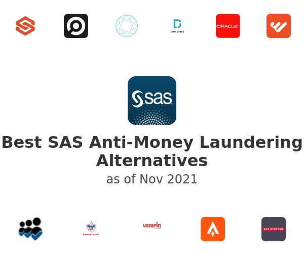 Best SAS Anti-Money Laundering Alternatives