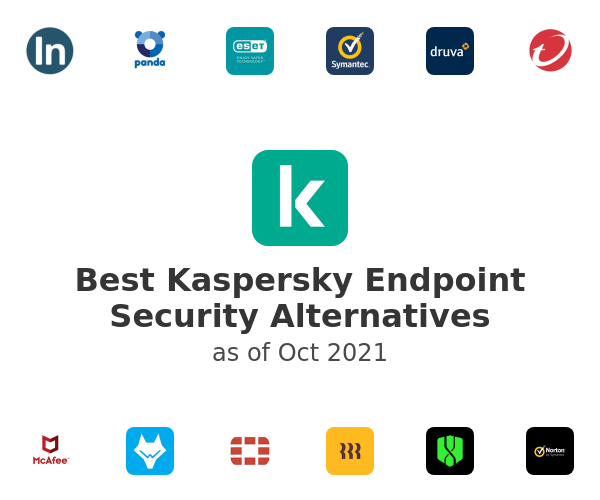 Best Kaspersky Endpoint Security Alternatives