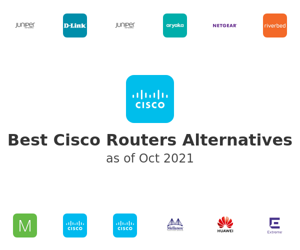 Best Cisco Routers Alternatives