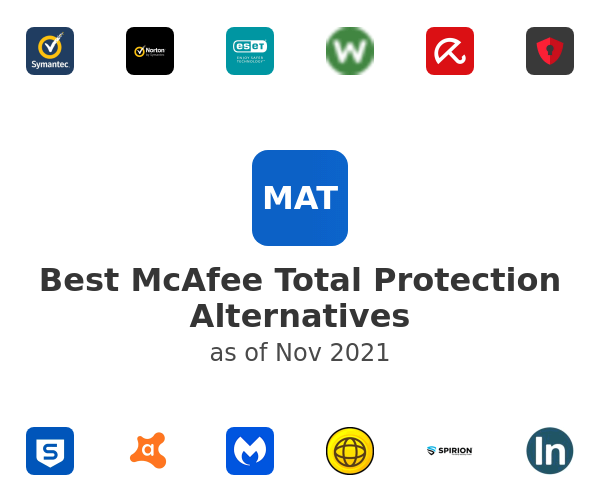 Best McAfee Total Protection Alternatives