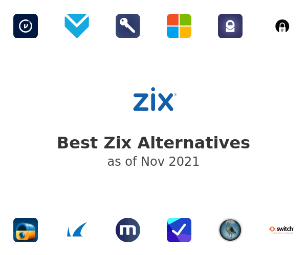 Best Zix Alternatives