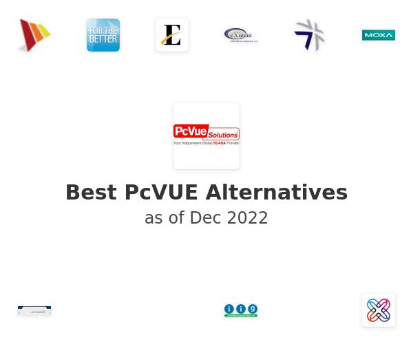 Best PcVUE Alternatives