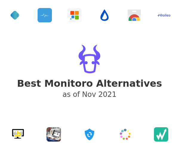 Best Monitoro Alternatives