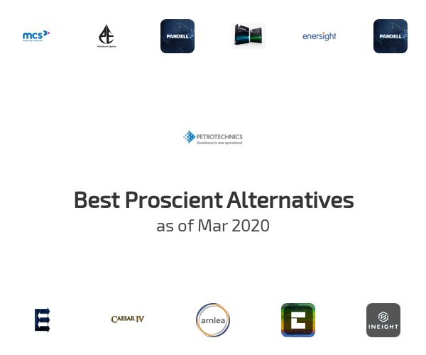 Best Proscient Alternatives