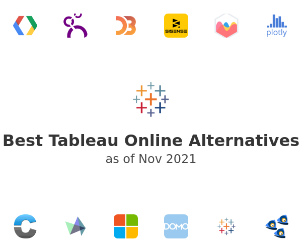 Best Tableau Online Alternatives