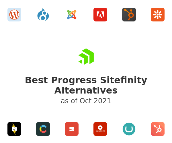 Best Progress Sitefinity Alternatives