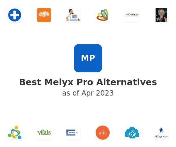 Best Melyx Pro Alternatives