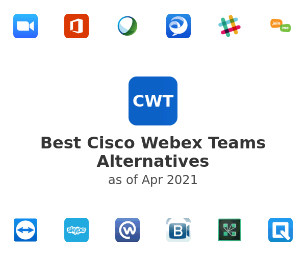 Best Cisco Webex Teams Alternatives