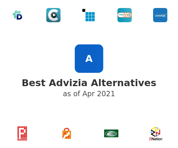 Best Advizia Alternatives