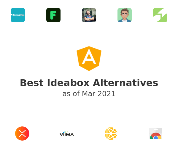 Best Ideabox Alternatives