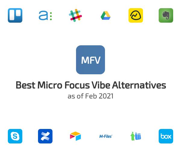 Best Micro Focus Vibe Alternatives