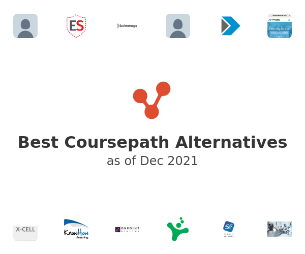 Best Coursepath Alternatives