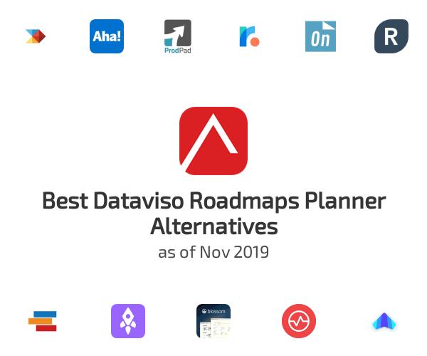 Best Dataviso Roadmaps Planner Alternatives