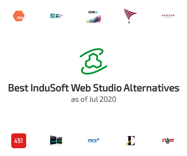 Best InduSoft Web Studio Alternatives