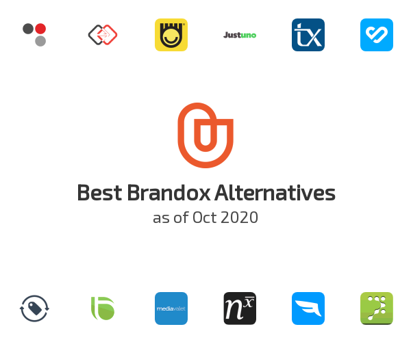 Best Brandox Alternatives