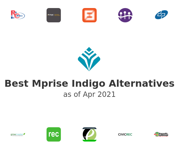 Best Mprise Indigo Alternatives