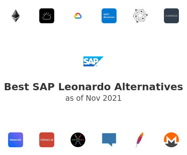 Best SAP Leonardo Alternatives